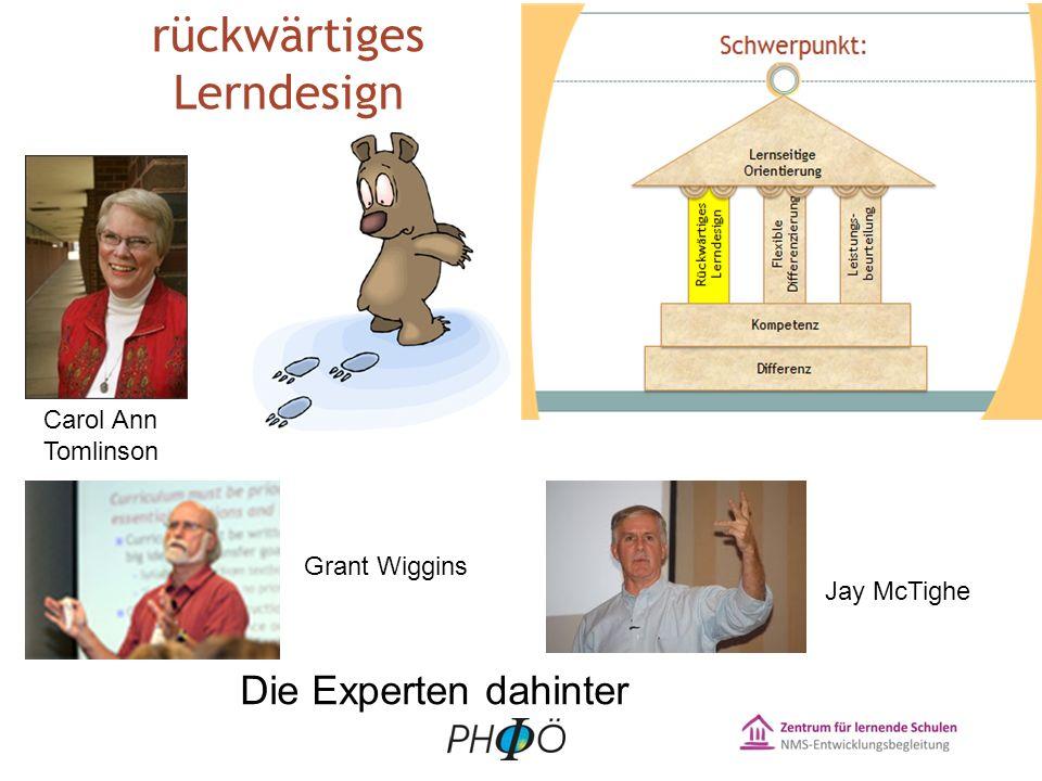 Was ist Lerndesign nicht.eine methodisch-didaktische Vorbereitung des Unterrichts, d.h.
