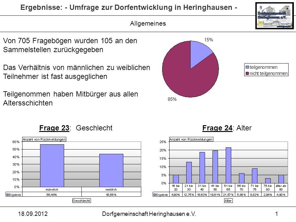 Ergebnisse: - Umfrage zur Dorfentwicklung in Heringhausen - 18.09.2012Dorfgemeinschaft Heringhausen e.V.1 Allgemeines Frage 24: AlterFrage 23: Geschle