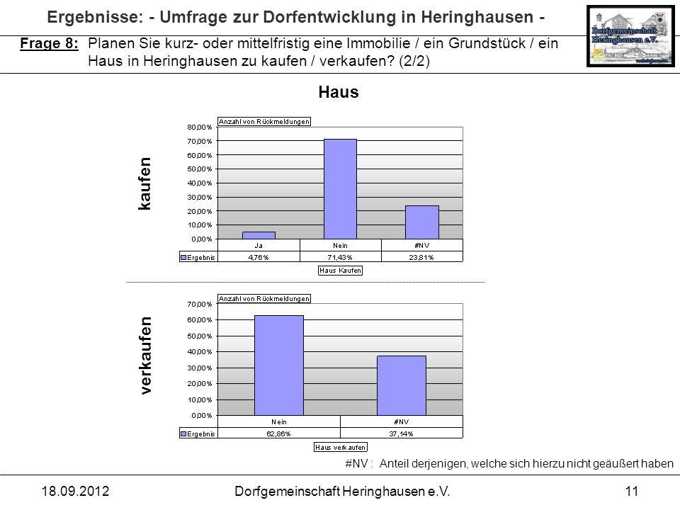 Ergebnisse: - Umfrage zur Dorfentwicklung in Heringhausen - 18.09.2012Dorfgemeinschaft Heringhausen e.V.11 Frage 8: Planen Sie kurz- oder mittelfristi