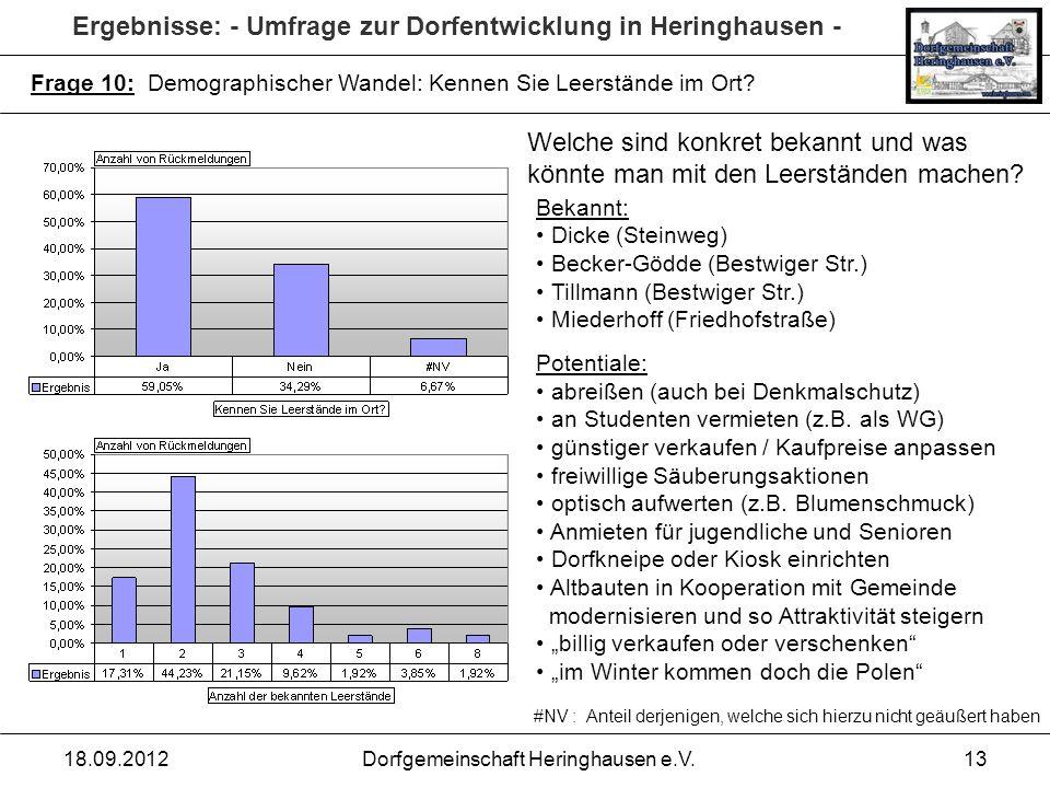 Ergebnisse: - Umfrage zur Dorfentwicklung in Heringhausen - 18.09.2012Dorfgemeinschaft Heringhausen e.V.13 Frage 10: Demographischer Wandel: Kennen Si