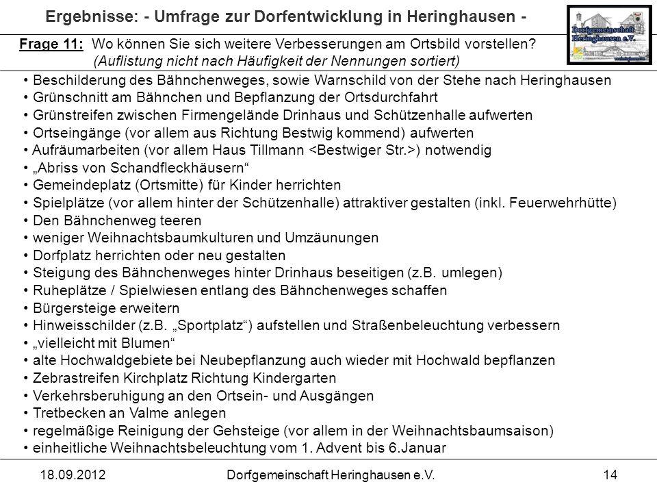 Ergebnisse: - Umfrage zur Dorfentwicklung in Heringhausen - 18.09.2012Dorfgemeinschaft Heringhausen e.V.14 Frage 11: Wo können Sie sich weitere Verbes