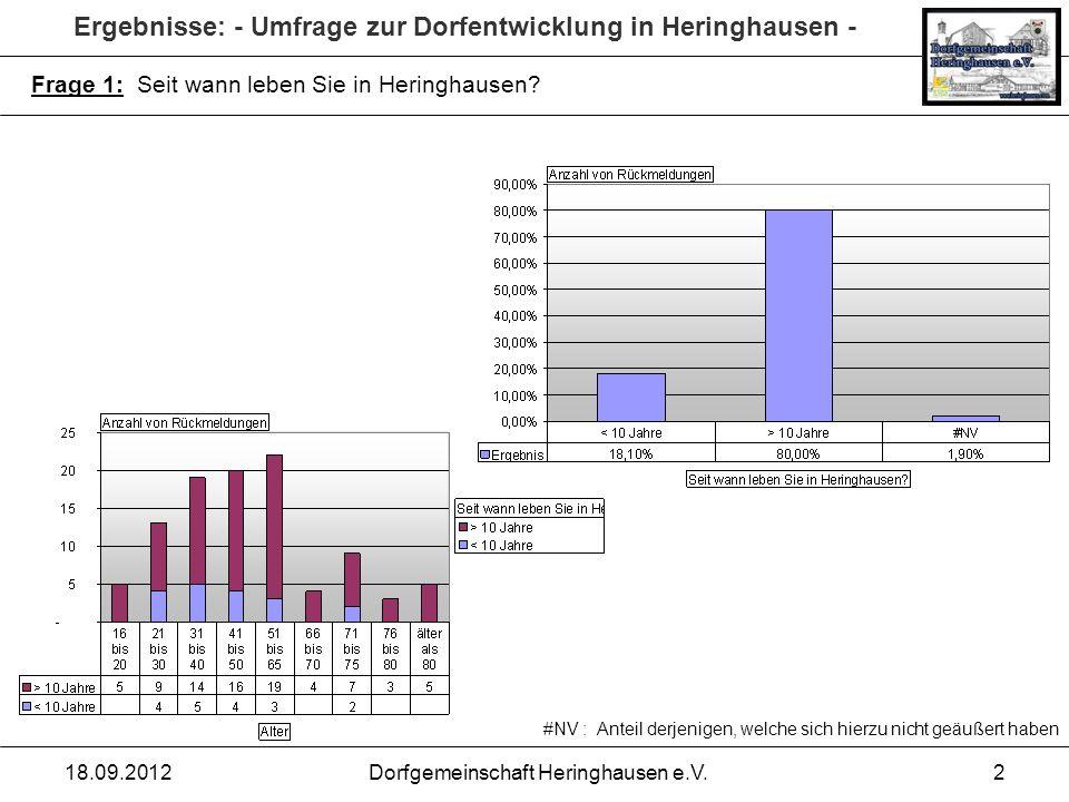 Ergebnisse: - Umfrage zur Dorfentwicklung in Heringhausen - 18.09.2012Dorfgemeinschaft Heringhausen e.V.2 Frage 1: Seit wann leben Sie in Heringhausen