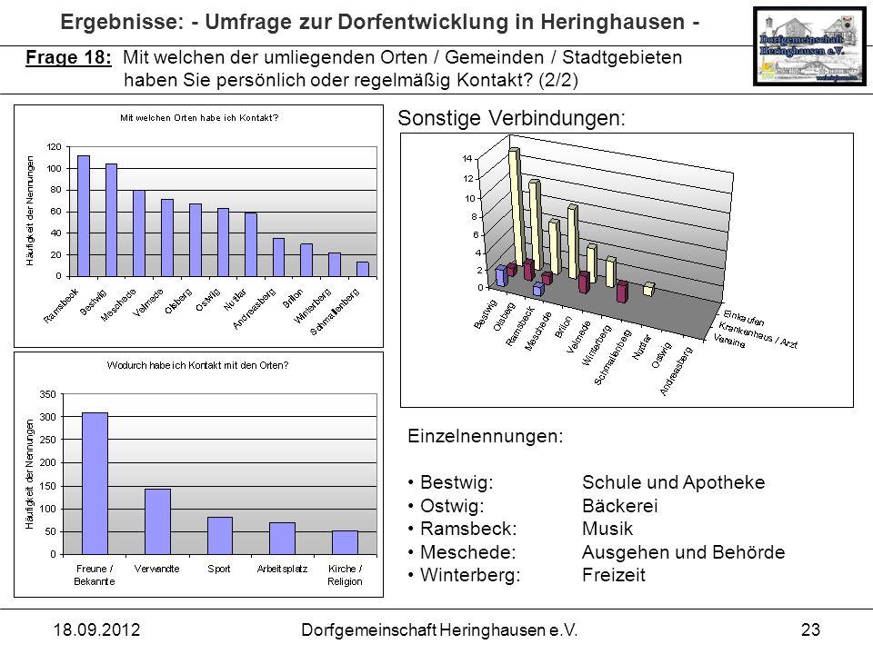 Ergebnisse: - Umfrage zur Dorfentwicklung in Heringhausen - 18.09.2012Dorfgemeinschaft Heringhausen e.V.23 Frage 18: Mit welchen der umliegenden Orten