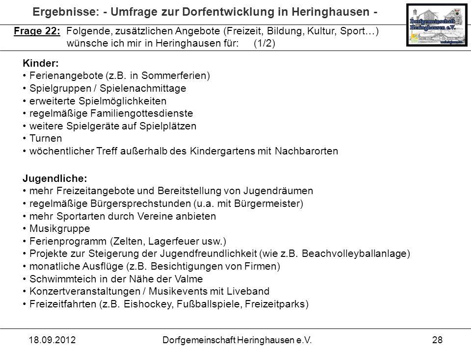 Ergebnisse: - Umfrage zur Dorfentwicklung in Heringhausen - 18.09.2012Dorfgemeinschaft Heringhausen e.V.28 Frage 22: Folgende, zusätzlichen Angebote (