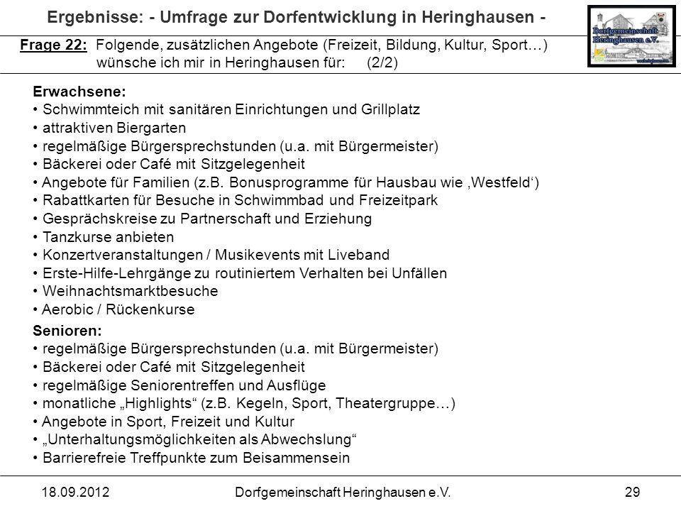 Ergebnisse: - Umfrage zur Dorfentwicklung in Heringhausen - 18.09.2012Dorfgemeinschaft Heringhausen e.V.29 Frage 22: Folgende, zusätzlichen Angebote (