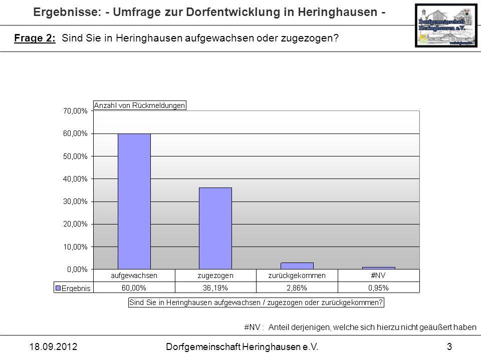 Ergebnisse: - Umfrage zur Dorfentwicklung in Heringhausen - 18.09.2012Dorfgemeinschaft Heringhausen e.V.3 Frage 2: Sind Sie in Heringhausen aufgewachs