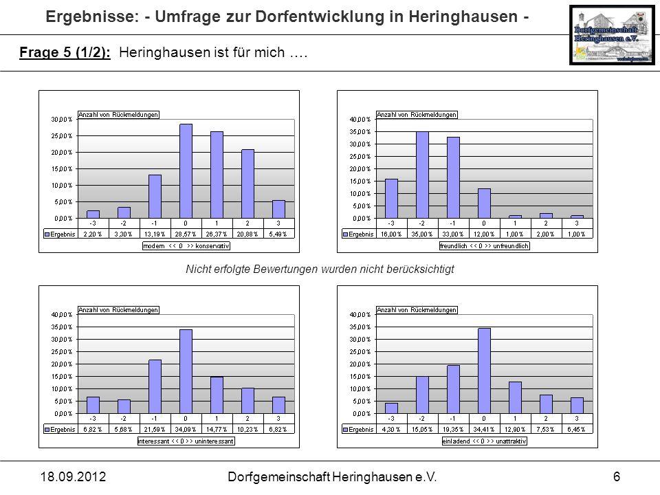 Ergebnisse: - Umfrage zur Dorfentwicklung in Heringhausen - 18.09.2012Dorfgemeinschaft Heringhausen e.V.6 Frage 5 (1/2): Heringhausen ist für mich ….