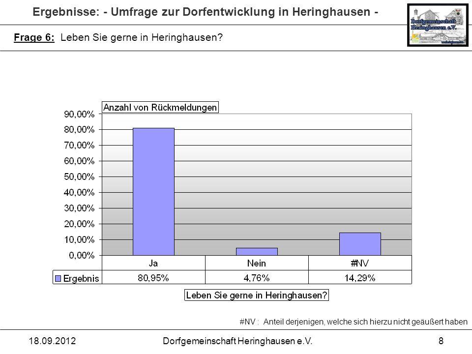 Ergebnisse: - Umfrage zur Dorfentwicklung in Heringhausen - 18.09.2012Dorfgemeinschaft Heringhausen e.V.8 Frage 6: Leben Sie gerne in Heringhausen? #N