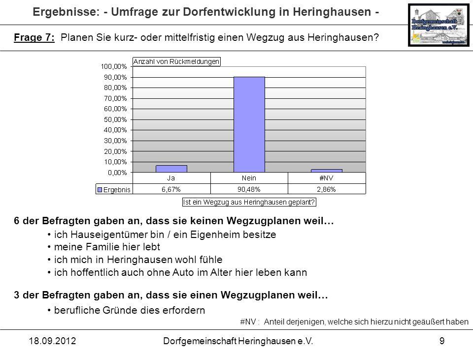 Ergebnisse: - Umfrage zur Dorfentwicklung in Heringhausen - 18.09.2012Dorfgemeinschaft Heringhausen e.V.9 Frage 7: Planen Sie kurz- oder mittelfristig
