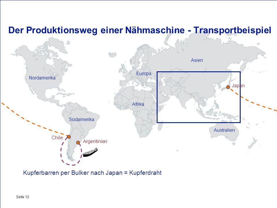 Private & Busines Clients Seite 12 Nordamerika Südamerika Afrika Asien Europa Australien Der Produktionsweg einer Nähmaschine - Transportbeispiel Kupf