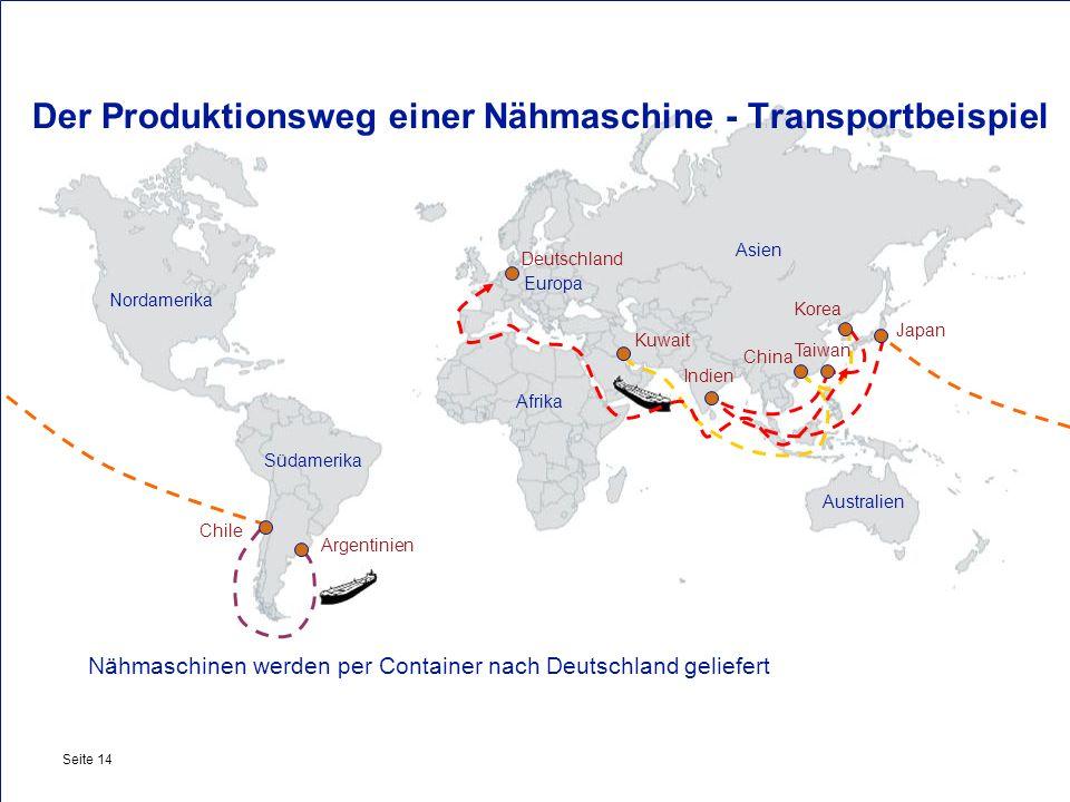 Private & Busines Clients Seite 14 Granulat wird per Container nach Taiwan verschifft = Formpressen der Gehäuse, Spulen einsetzen Nähmaschinen werden