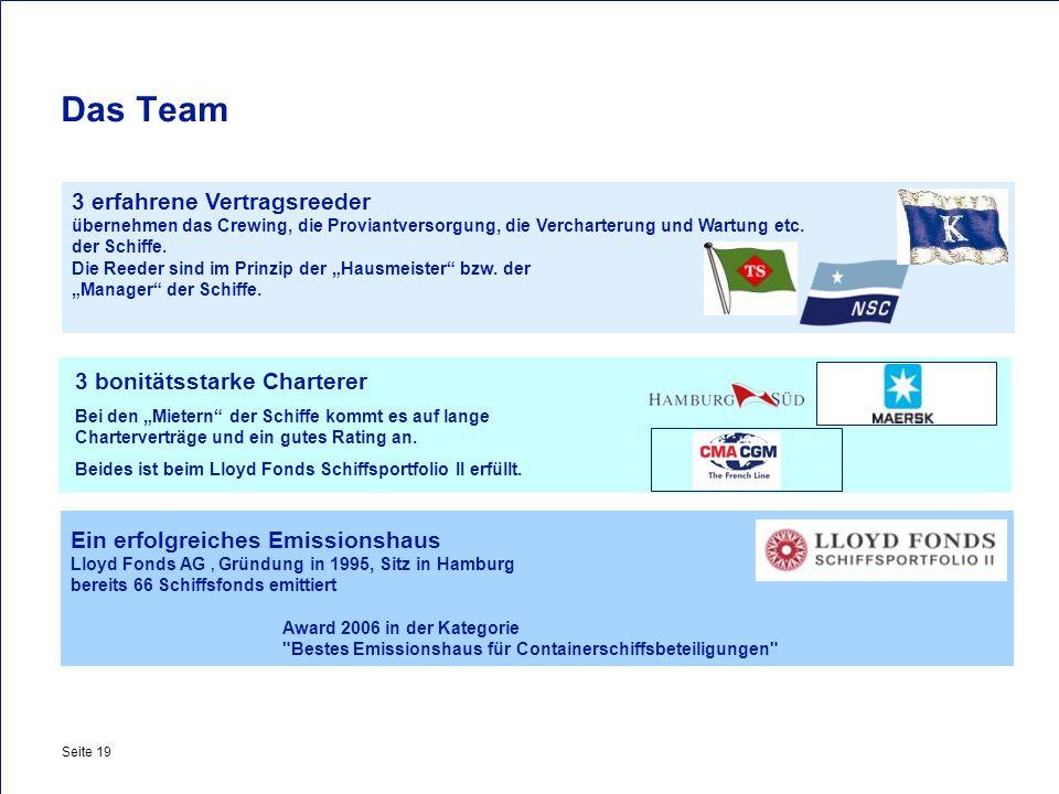 Private & Busines Clients Seite 19 Das Team 3 erfahrene Vertragsreeder übernehmen das Crewing, die Proviantversorgung, die Vercharterung und Wartung e