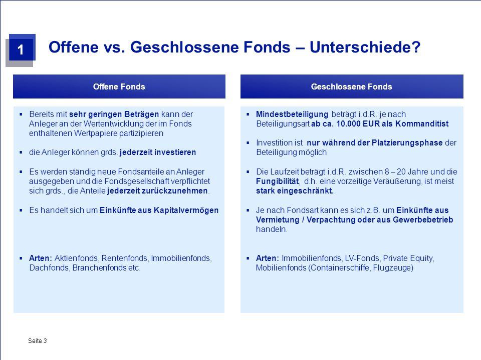 Private & Busines Clients Seite 3 Offene FondsGeschlossene Fonds Offene vs. Geschlossene Fonds – Unterschiede? Bereits mit sehr geringen Beträgen kann