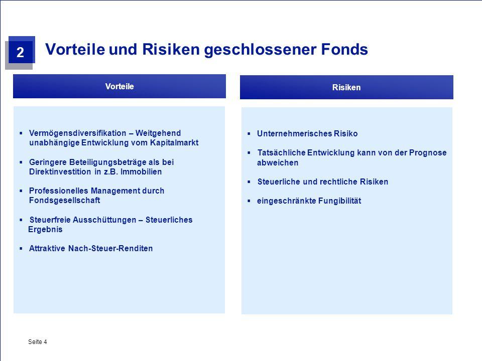 Private & Busines Clients Seite 4 Vorteile und Risiken geschlossener Fonds Vorteile Risiken Vermögensdiversifikation – Weitgehend unabhängige Entwickl