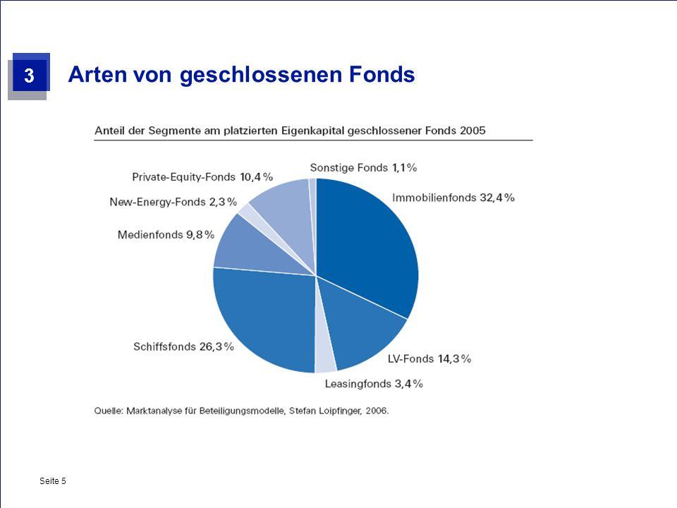 Private & Busines Clients Seite 6 Arten von geschlossenen Fonds (exemplarische Darstellung) Investition i.d.R.