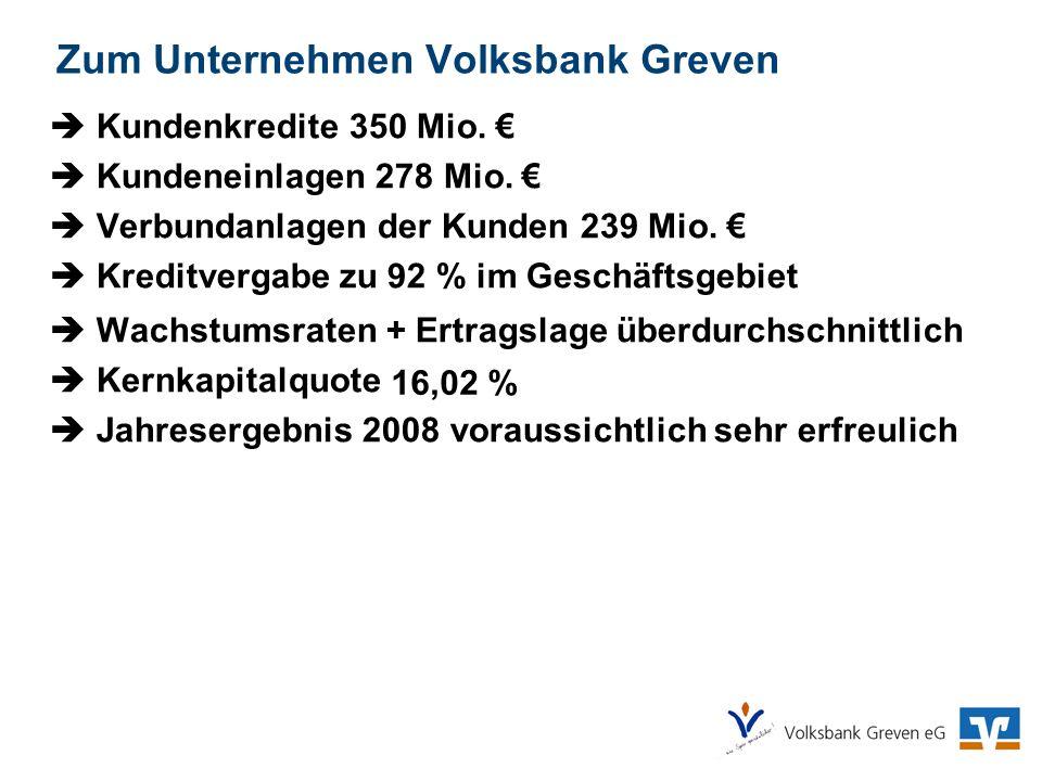 Zum Unternehmen Volksbank Greven Kundenkredite 350 Mio. Kundeneinlagen 278 Mio. Verbundanlagen der Kunden 239 Mio. Kreditvergabe zu 92 % im Geschäftsg