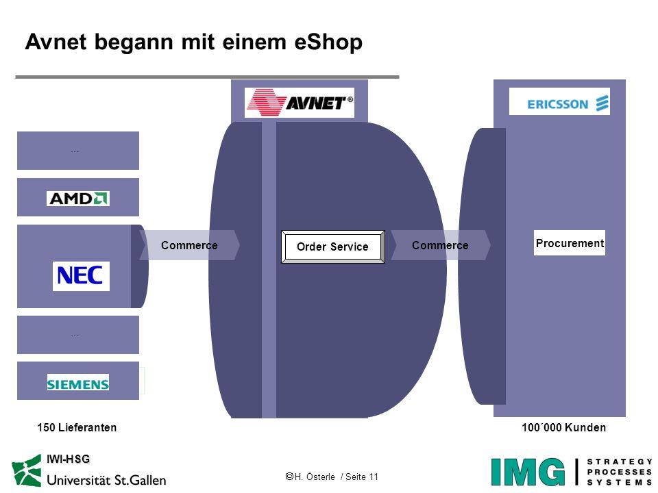 H. Österle / Seite 11 IWI-HSG 150 Lieferanten100´000 Kunden Procurement... Order Service Commerce... Commerce Avnet begann mit einem eShop