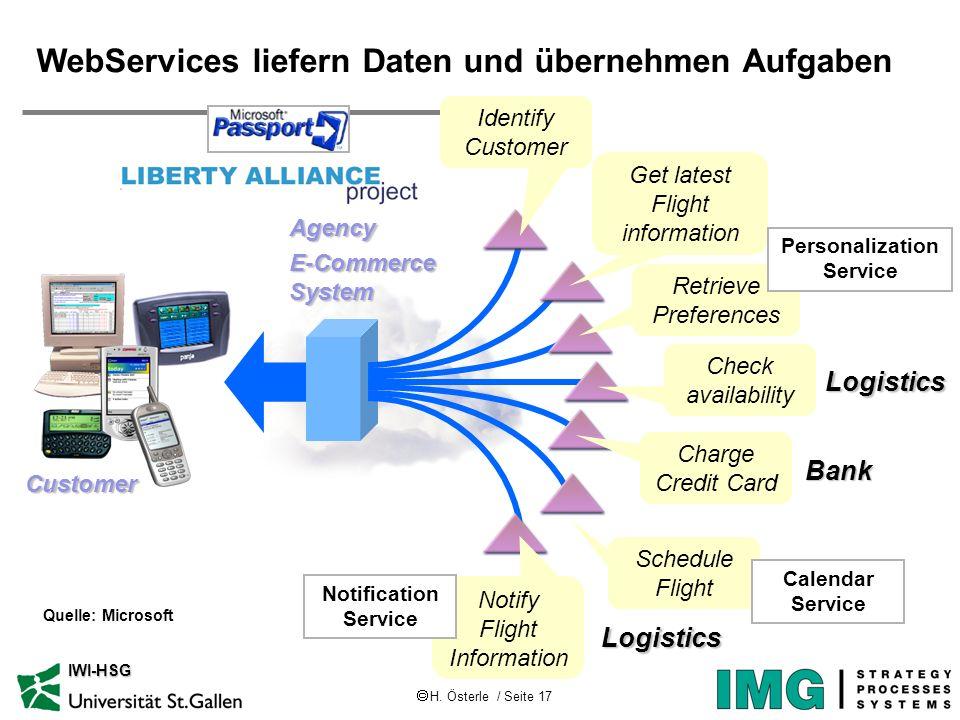 H. Österle / Seite 17 IWI-HSG WebServices liefern Daten und übernehmen Aufgaben Identify Customer Get latest Flight information Charge Credit Card Sch