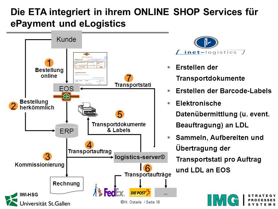 H. Österle / Seite 18 IWI-HSG Die ETA integriert in ihrem ONLINE SHOP Services für ePayment und eLogistics Erstellen der Transportdokumente Erstellen
