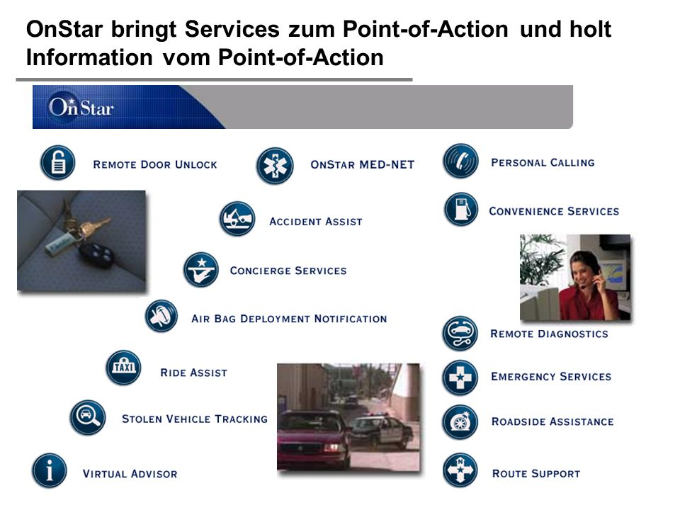 H. Österle / Seite 33 IWI-HSG OnStar bringt Services zum Point-of-Action und holt Information vom Point-of-Action