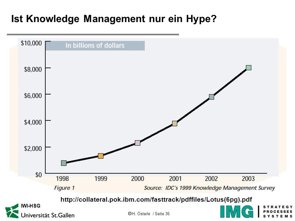 H.Österle / Seite 36 IWI-HSG Ist Knowledge Management nur ein Hype.