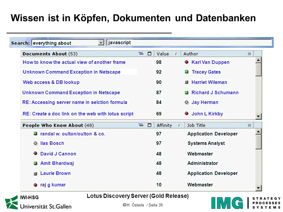 H. Österle / Seite 39 IWI-HSG Wissen ist in Köpfen, Dokumenten und Datenbanken Lotus Discovery Server (Gold Release) javascript everything about Unkno