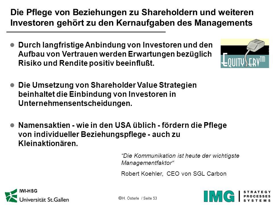 H. Österle / Seite 53 IWI-HSG Die Pflege von Beziehungen zu Shareholdern und weiteren Investoren gehört zu den Kernaufgaben des Managements l Durch la