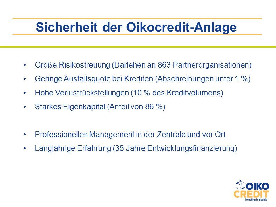 Sicherheit der Oikocredit-Anlage Große Risikostreuung (Darlehen an 863 Partnerorganisationen) Geringe Ausfallsquote bei Krediten (Abschreibungen unter