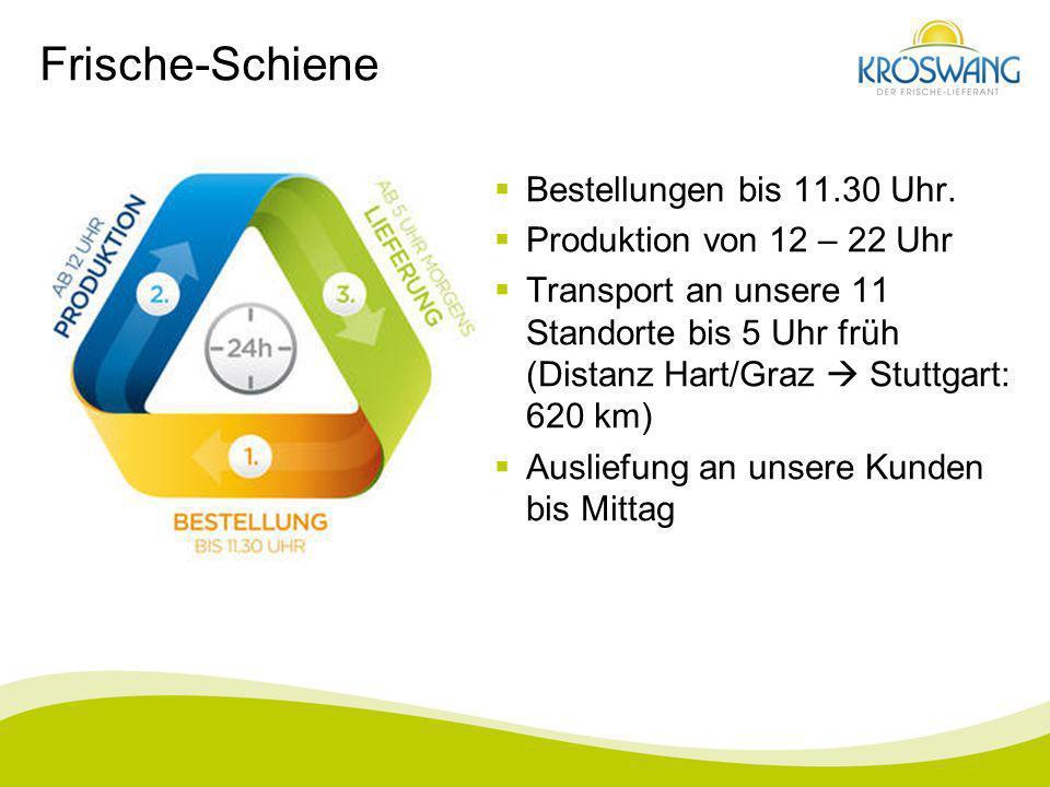 Frische-Schiene Bestellungen bis 11.30 Uhr. Produktion von 12 – 22 Uhr Transport an unsere 11 Standorte bis 5 Uhr früh (Distanz Hart/Graz Stuttgart: 6