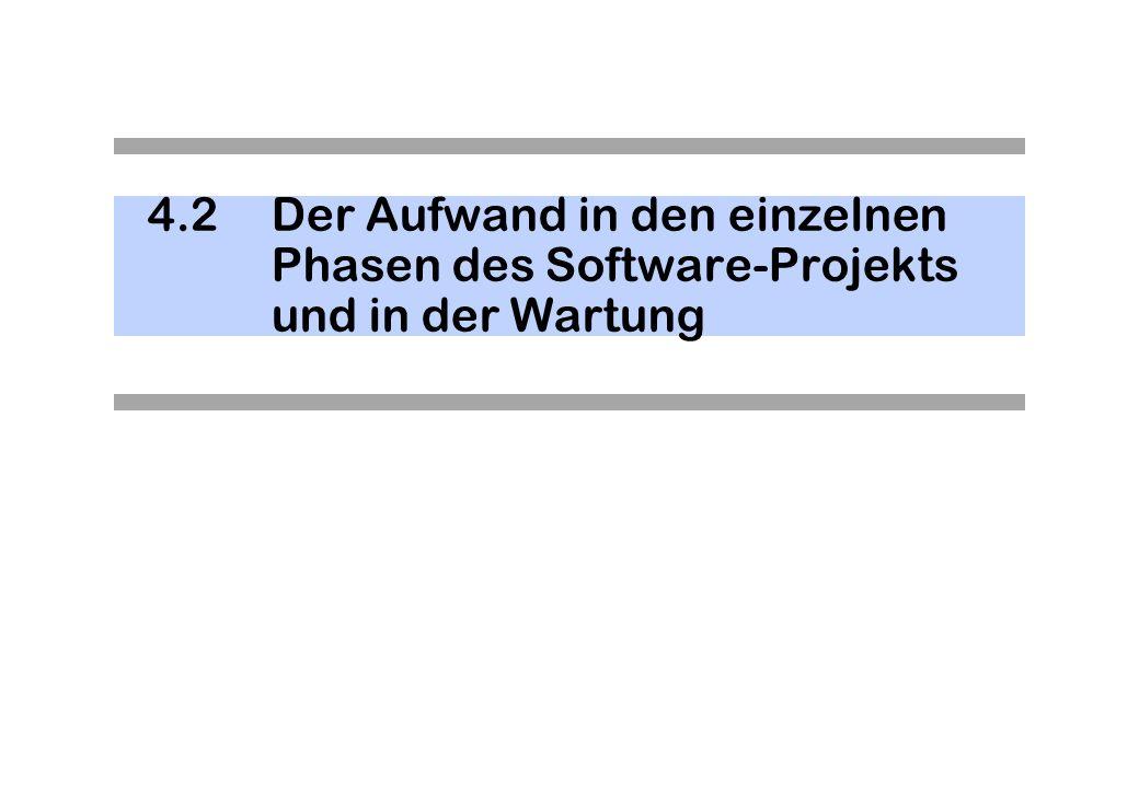 4.2Der Aufwand in den einzelnen Phasen des Software-Projekts und in der Wartung