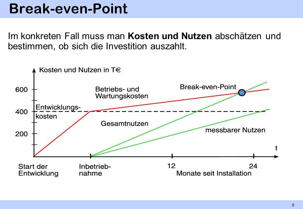 Break-even-Point Im konkreten Fall muss man Kosten und Nutzen abschätzen und bestimmen, ob sich die Investition auszahlt. 9