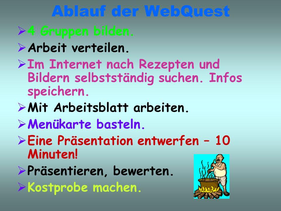 Ablauf der WebQuest 4 Gruppen bilden. Arbeit verteilen. Im Internet nach Rezepten und Bildern selbstständig suchen. Infos speichern. Mit Arbeitsblatt