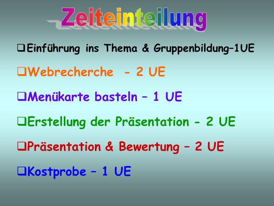 Einführung ins Thema & Gruppenbildung–1UE Webrecherche - 2 UE Menükarte basteln – 1 UE Erstellung der Präsentation - 2 UE Präsentation & Bewertung – 2
