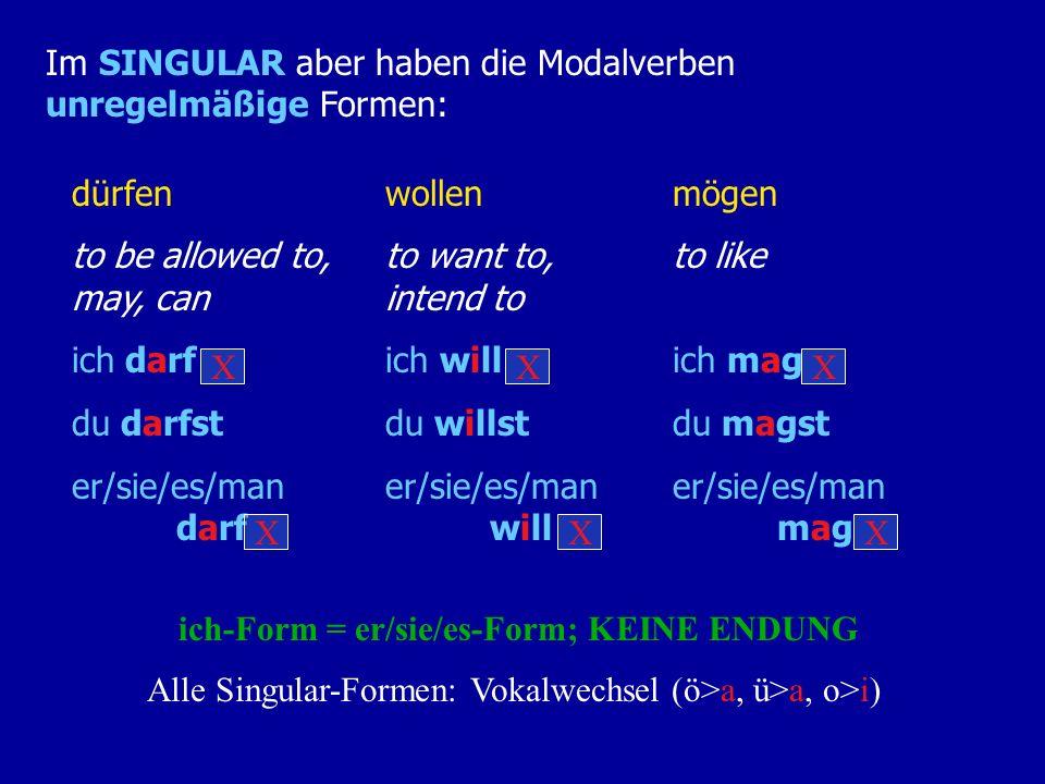 Im SINGULAR aber haben die Modalverben unregelmäßige Formen: dürfen to be allowed to, may, can ich darf du darfst er/sie/es/man darf wollen to want to, intend to ich will du willst er/sie/es/man will mögen to like ich mag du magst er/sie/es/man mag ich-Form = er/sie/es-Form; KEINE ENDUNG X X XX XX Alle Singular-Formen: Vokalwechsel (ö>a, ü>a, o>i)