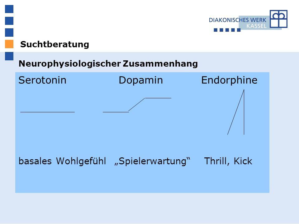 Suchtberatung Neurophysiologischer Zusammenhang Serotonin Dopamin Endorphine basales Wohlgefühl Spielerwartung Thrill, Kick