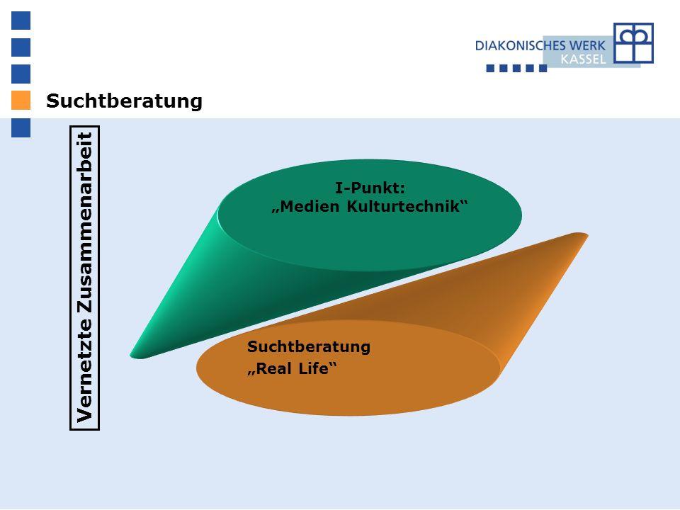 Suchtberatung I-Punkt: Medien Kulturtechnik Vernetzte Zusammenarbeit Suchtberatung Real Life