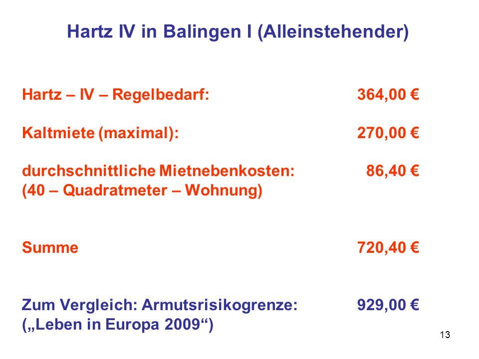 13 Hartz IV in Balingen I (Alleinstehender) Hartz – IV – Regelbedarf:364,00 Kaltmiete (maximal):270,00 durchschnittliche Mietnebenkosten: 86,40 (40 – Quadratmeter – Wohnung) Summe720,40 Zum Vergleich: Armutsrisikogrenze:929,00 (Leben in Europa 2009)