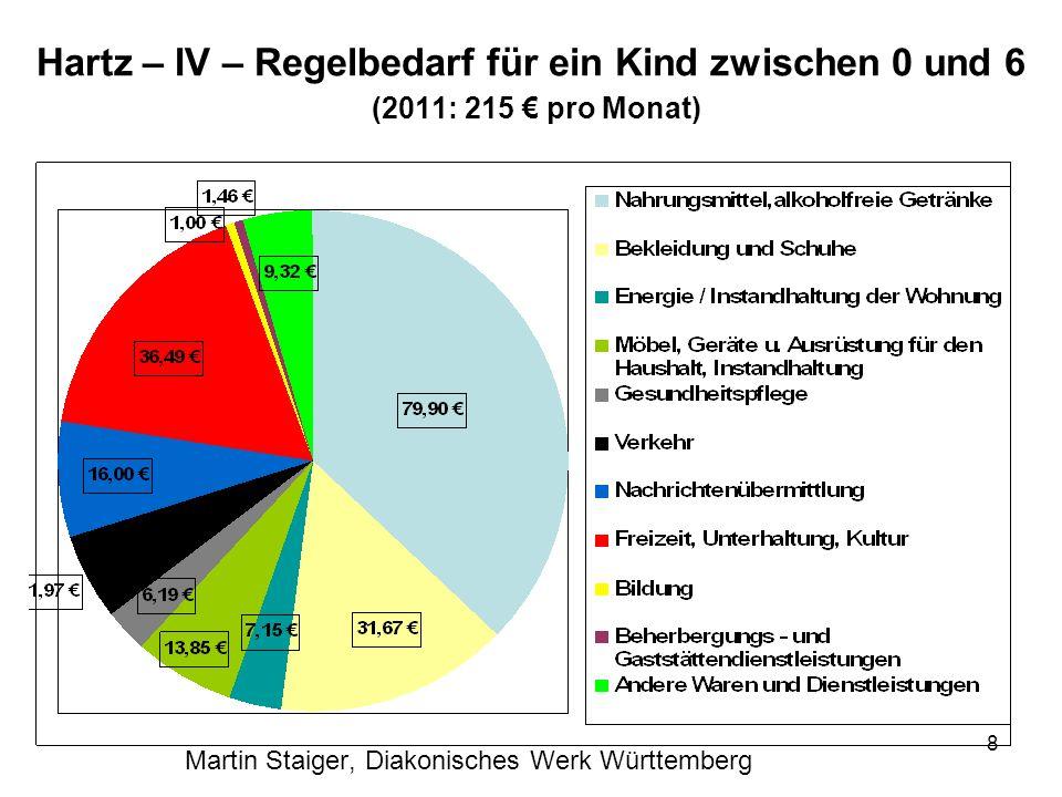 8 Hartz – IV – Regelbedarf für ein Kind zwischen 0 und 6 (2011: 215 pro Monat) Martin Staiger, Diakonisches Werk Württemberg