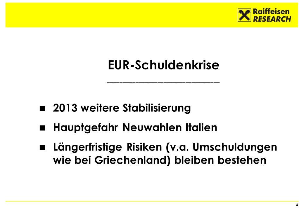 EUROZONE: EZB KAUFT ZEIT, damit Länder Probleme (hoffentlich) lösen 5 Rendite 10J Staatsanleihen (%)