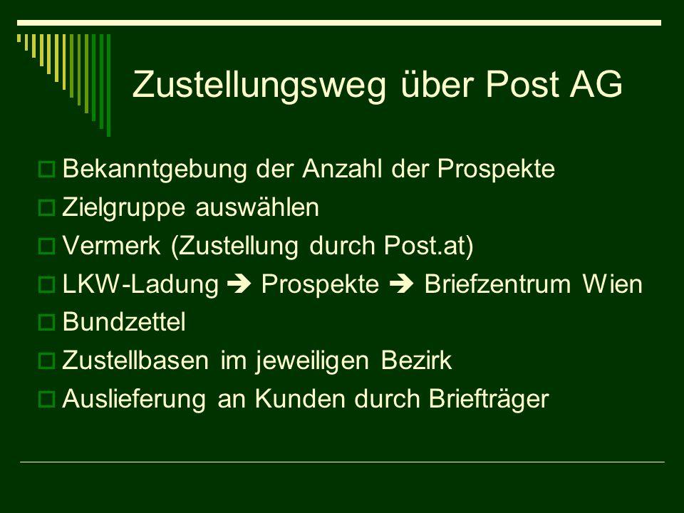 Zustellungsweg über Post AG Bekanntgebung der Anzahl der Prospekte Zielgruppe auswählen Vermerk (Zustellung durch Post.at) LKW-Ladung Prospekte Briefz