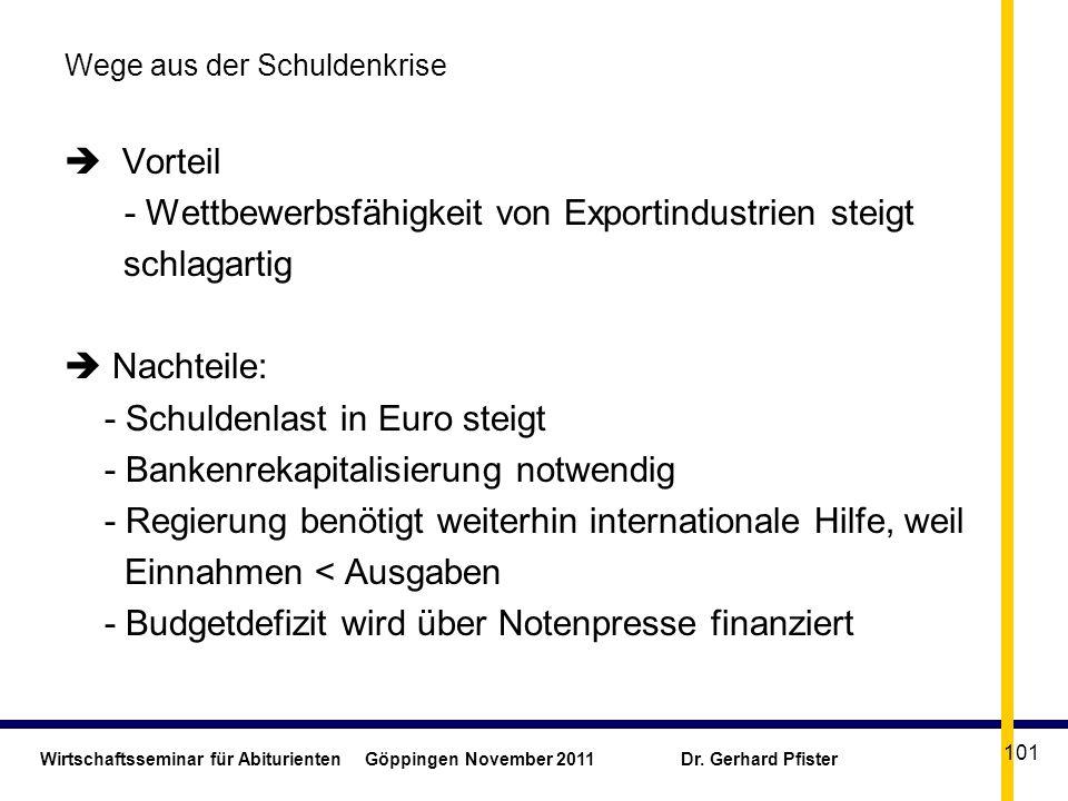 Wirtschaftsseminar für Abiturienten Göppingen November 2011 Dr. Gerhard Pfister 101 Wege aus der Schuldenkrise Vorteil - Wettbewerbsfähigkeit von Expo