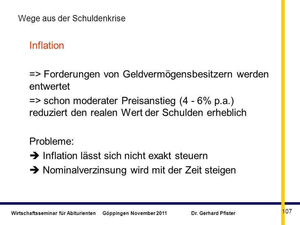 Wirtschaftsseminar für Abiturienten Göppingen November 2011 Dr. Gerhard Pfister 107 Wege aus der Schuldenkrise Inflation => Forderungen von Geldvermög