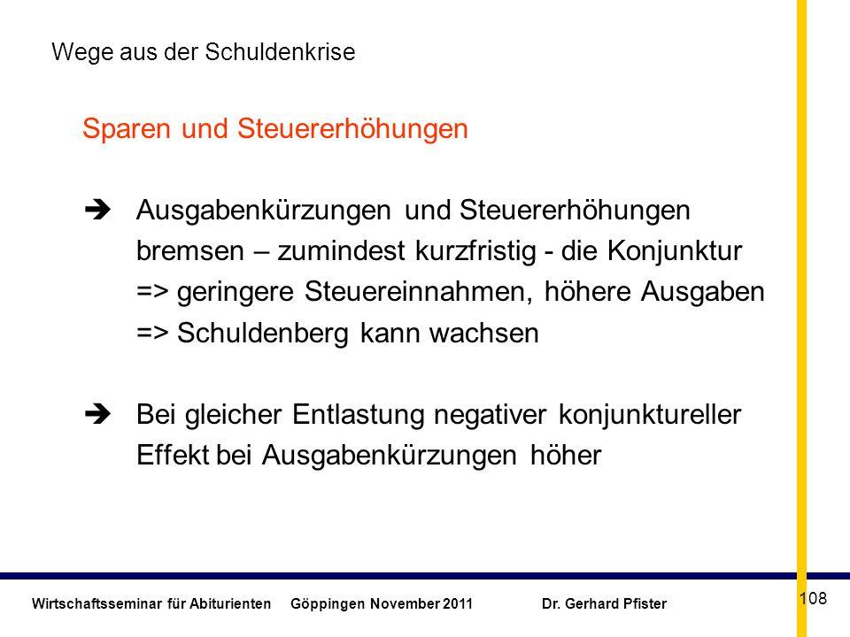 Wirtschaftsseminar für Abiturienten Göppingen November 2011 Dr. Gerhard Pfister 108 Wege aus der Schuldenkrise Sparen und Steuererhöhungen Ausgabenkür