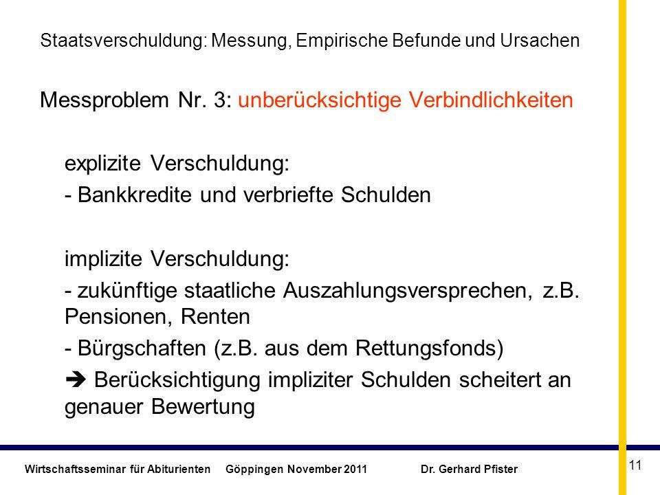Wirtschaftsseminar für Abiturienten Göppingen November 2011 Dr. Gerhard Pfister 11 Staatsverschuldung: Messung, Empirische Befunde und Ursachen Messpr