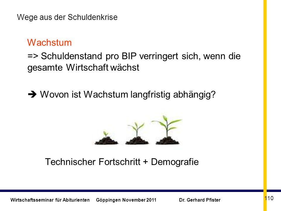 Wirtschaftsseminar für Abiturienten Göppingen November 2011 Dr. Gerhard Pfister 110 Wege aus der Schuldenkrise Wachstum => Schuldenstand pro BIP verri