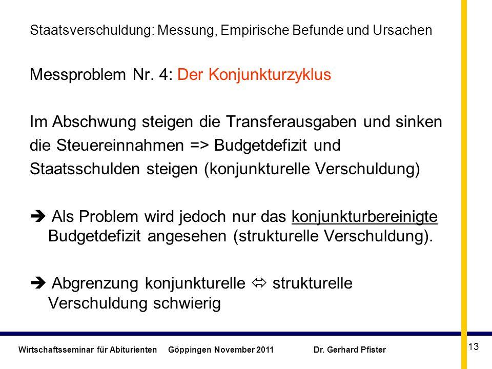 Wirtschaftsseminar für Abiturienten Göppingen November 2011 Dr. Gerhard Pfister 13 Staatsverschuldung: Messung, Empirische Befunde und Ursachen Messpr