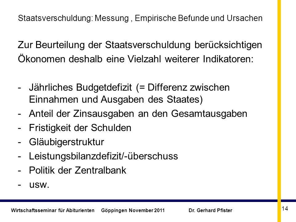 Wirtschaftsseminar für Abiturienten Göppingen November 2011 Dr. Gerhard Pfister 14 Staatsverschuldung: Messung, Empirische Befunde und Ursachen Zur Be