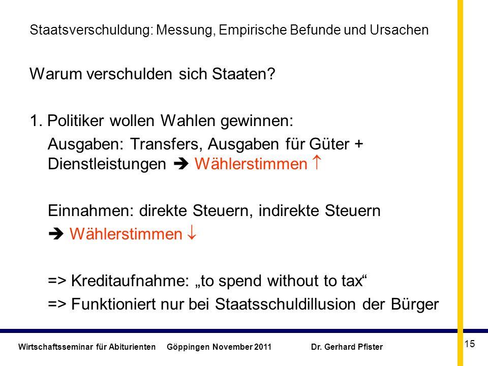 Wirtschaftsseminar für Abiturienten Göppingen November 2011 Dr. Gerhard Pfister 15 Staatsverschuldung: Messung, Empirische Befunde und Ursachen Warum