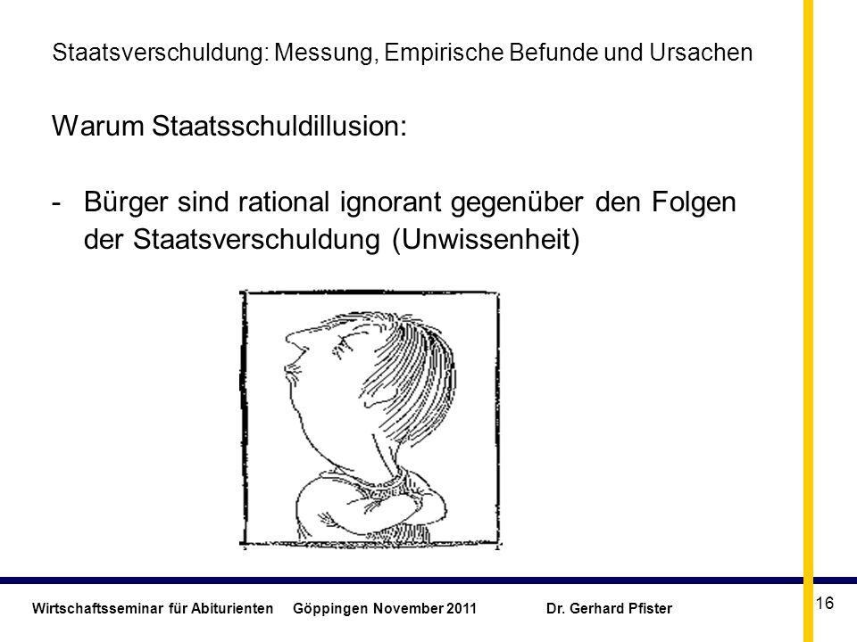 Wirtschaftsseminar für Abiturienten Göppingen November 2011 Dr. Gerhard Pfister 16 Staatsverschuldung: Messung, Empirische Befunde und Ursachen Warum