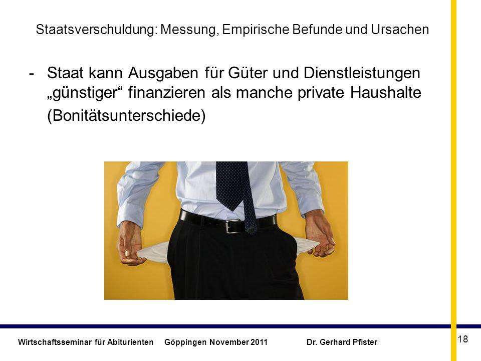 Wirtschaftsseminar für Abiturienten Göppingen November 2011 Dr. Gerhard Pfister 18 Staatsverschuldung: Messung, Empirische Befunde und Ursachen -Staat